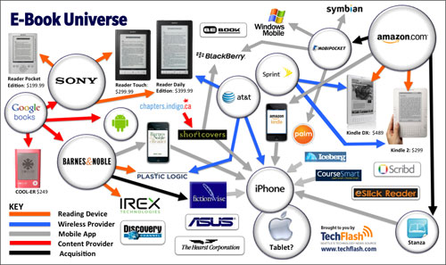 eBook Universe by techflash.com